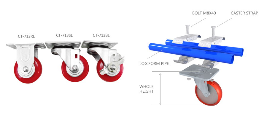 screw type casters